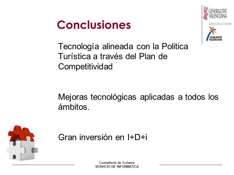 Conselleria de Turisme SERVICIO DE INFORMATICA Conclusiones Tecnología alineada con la Politica Turística a través del Plan de Competitividad Mejoras