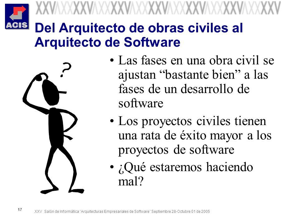 XXV Salón de Informática Arquitecturas Empresariales de Software Septiembre 28-Octubre 01 de 2005 17 Del Arquitecto de obras civiles al Arquitecto de