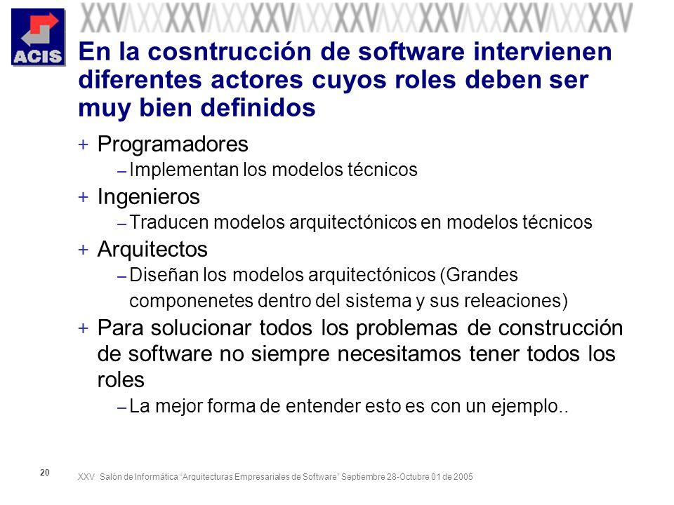 XXV Salón de Informática Arquitecturas Empresariales de Software Septiembre 28-Octubre 01 de 2005 20 En la cosntrucción de software intervienen difere