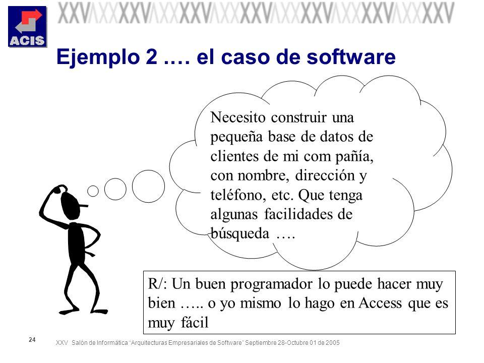 XXV Salón de Informática Arquitecturas Empresariales de Software Septiembre 28-Octubre 01 de 2005 24 Ejemplo 2.… el caso de software Necesito construi