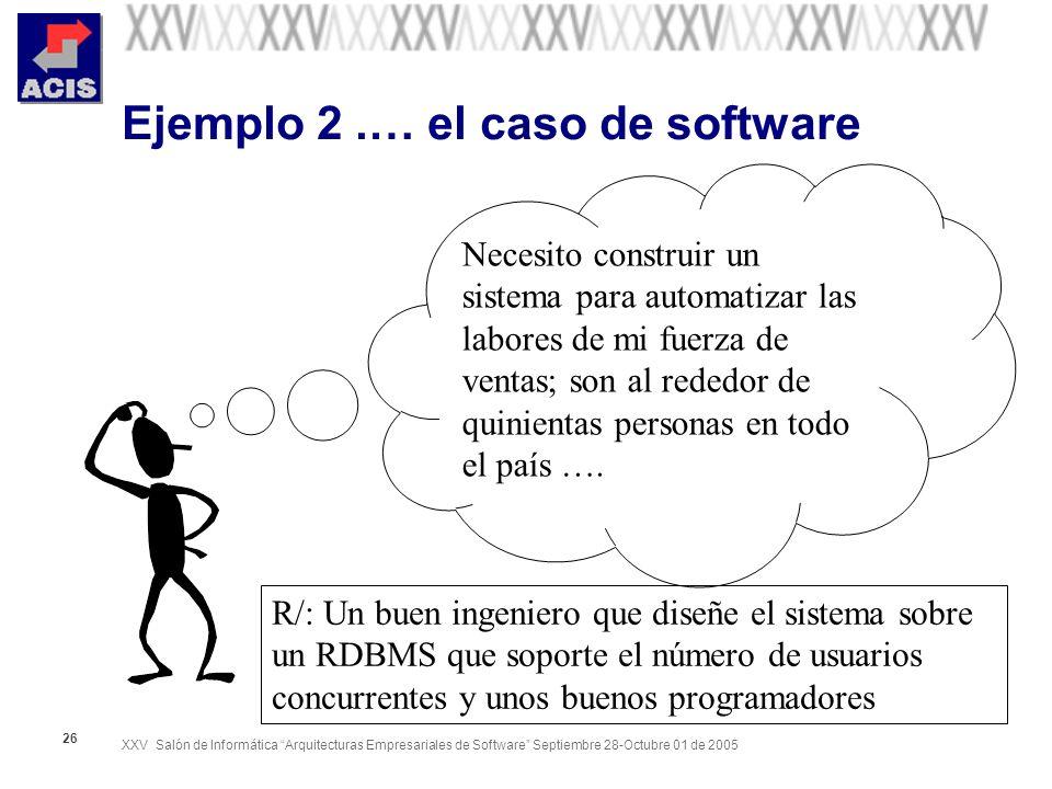 XXV Salón de Informática Arquitecturas Empresariales de Software Septiembre 28-Octubre 01 de 2005 26 Ejemplo 2.… el caso de software Necesito construi