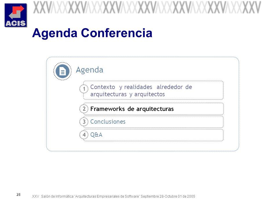 XXV Salón de Informática Arquitecturas Empresariales de Software Septiembre 28-Octubre 01 de 2005 28 Agenda Conferencia Contexto y realidades alrededo