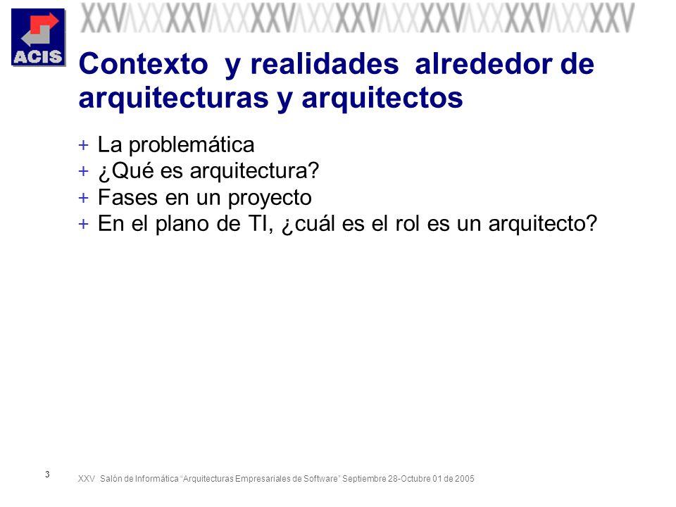 XXV Salón de Informática Arquitecturas Empresariales de Software Septiembre 28-Octubre 01 de 2005 3 Contexto y realidades alrededor de arquitecturas y