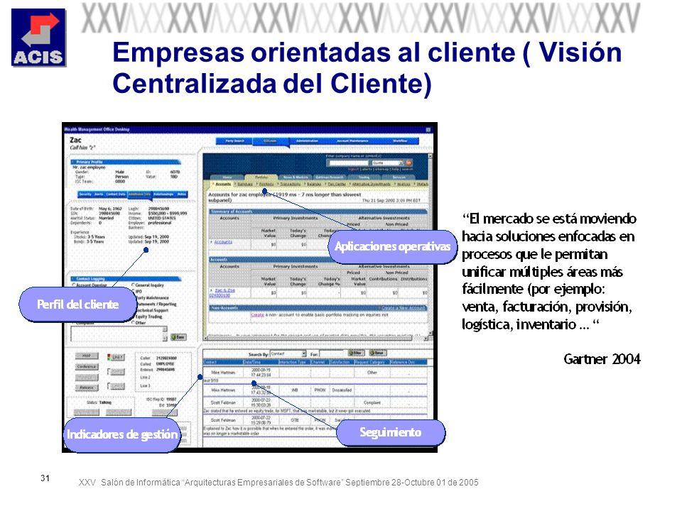 XXV Salón de Informática Arquitecturas Empresariales de Software Septiembre 28-Octubre 01 de 2005 31 Empresas orientadas al cliente ( Visión Centraliz