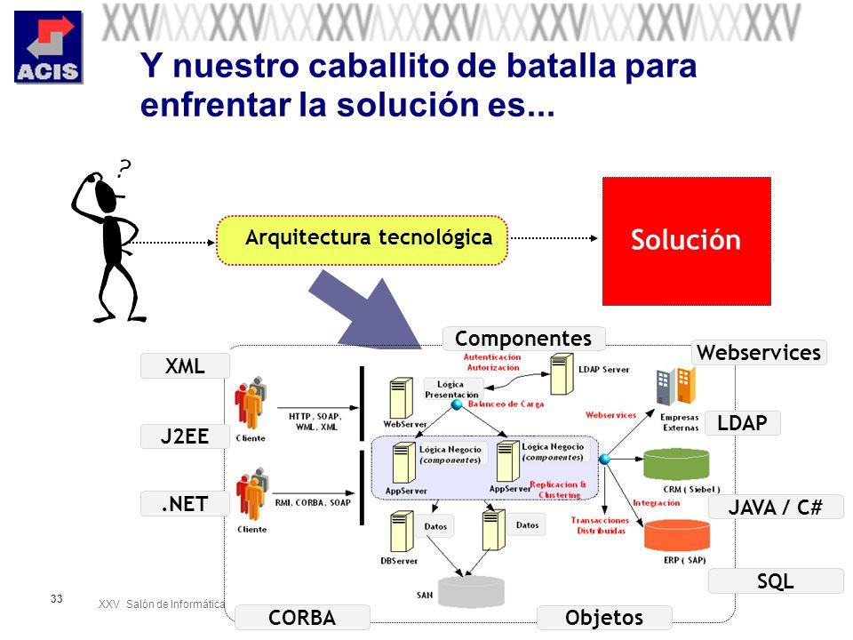 XXV Salón de Informática Arquitecturas Empresariales de Software Septiembre 28-Octubre 01 de 2005 33 Y nuestro caballito de batalla para enfrentar la