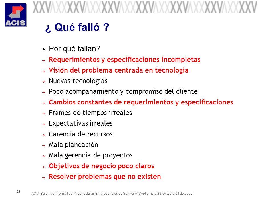 XXV Salón de Informática Arquitecturas Empresariales de Software Septiembre 28-Octubre 01 de 2005 38 ¿ Qué falló ? Por qué fallan? Requerimientos y es