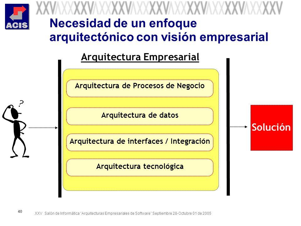 XXV Salón de Informática Arquitecturas Empresariales de Software Septiembre 28-Octubre 01 de 2005 40 Necesidad de un enfoque arquitectónico con visión