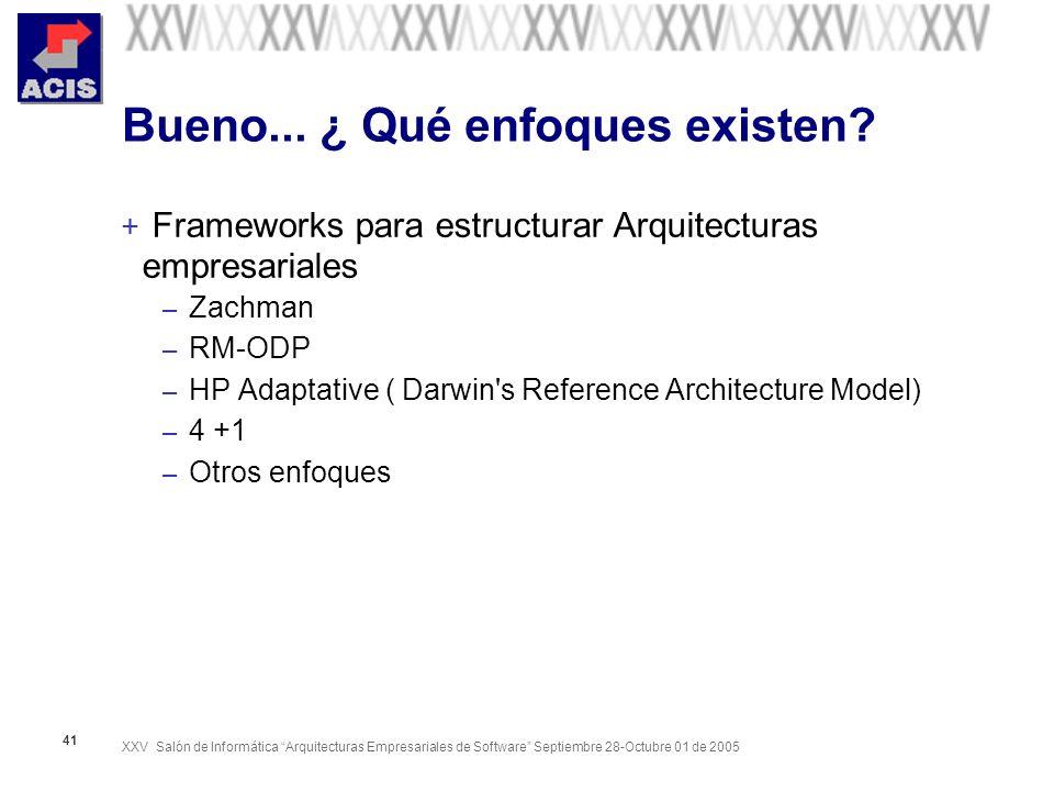 XXV Salón de Informática Arquitecturas Empresariales de Software Septiembre 28-Octubre 01 de 2005 41 Bueno... ¿ Qué enfoques existen? + Frameworks par
