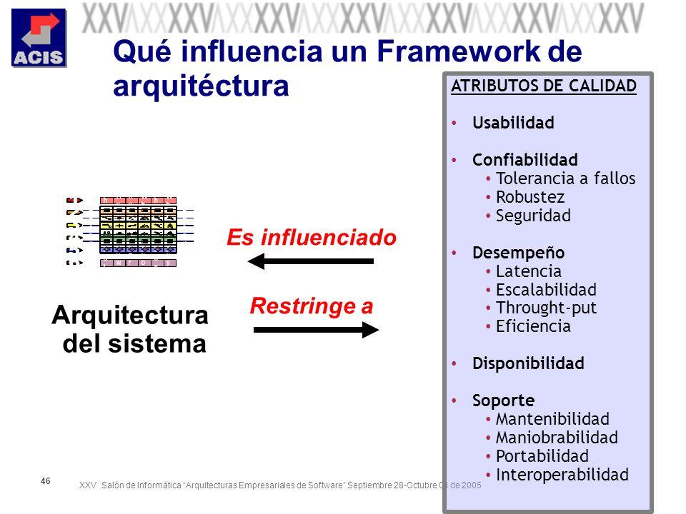 XXV Salón de Informática Arquitecturas Empresariales de Software Septiembre 28-Octubre 01 de 2005 46 Qué influencia un Framework de arquitéctura ATRIB