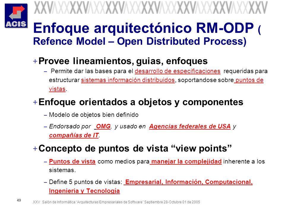 XXV Salón de Informática Arquitecturas Empresariales de Software Septiembre 28-Octubre 01 de 2005 49 Enfoque arquitectónico RM-ODP ( Refence Model – O
