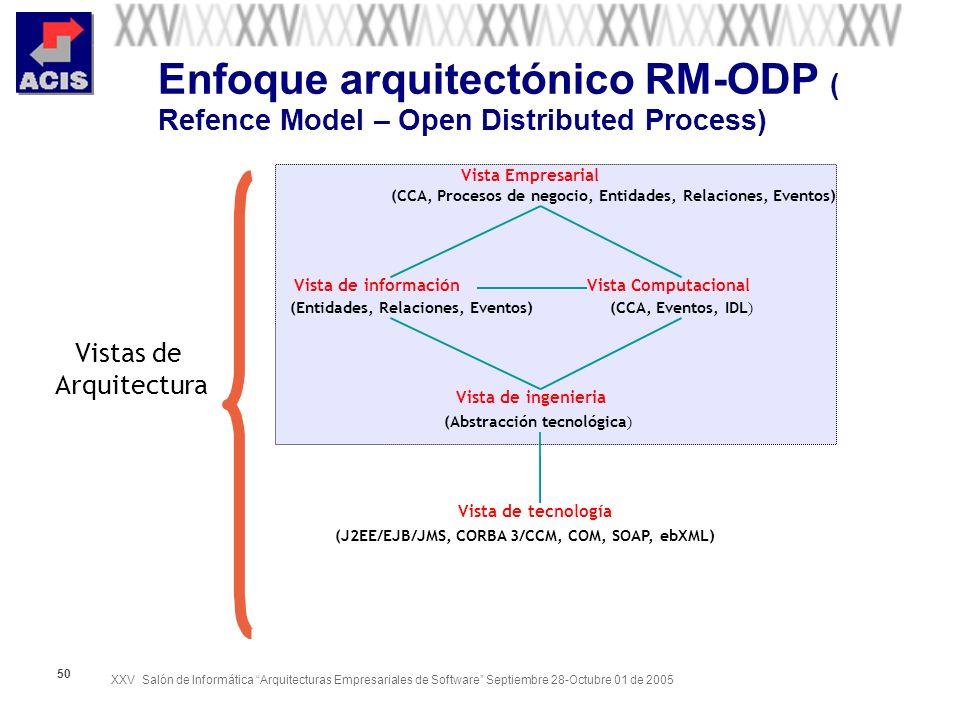 XXV Salón de Informática Arquitecturas Empresariales de Software Septiembre 28-Octubre 01 de 2005 50 Enfoque arquitectónico RM-ODP ( Refence Model – O