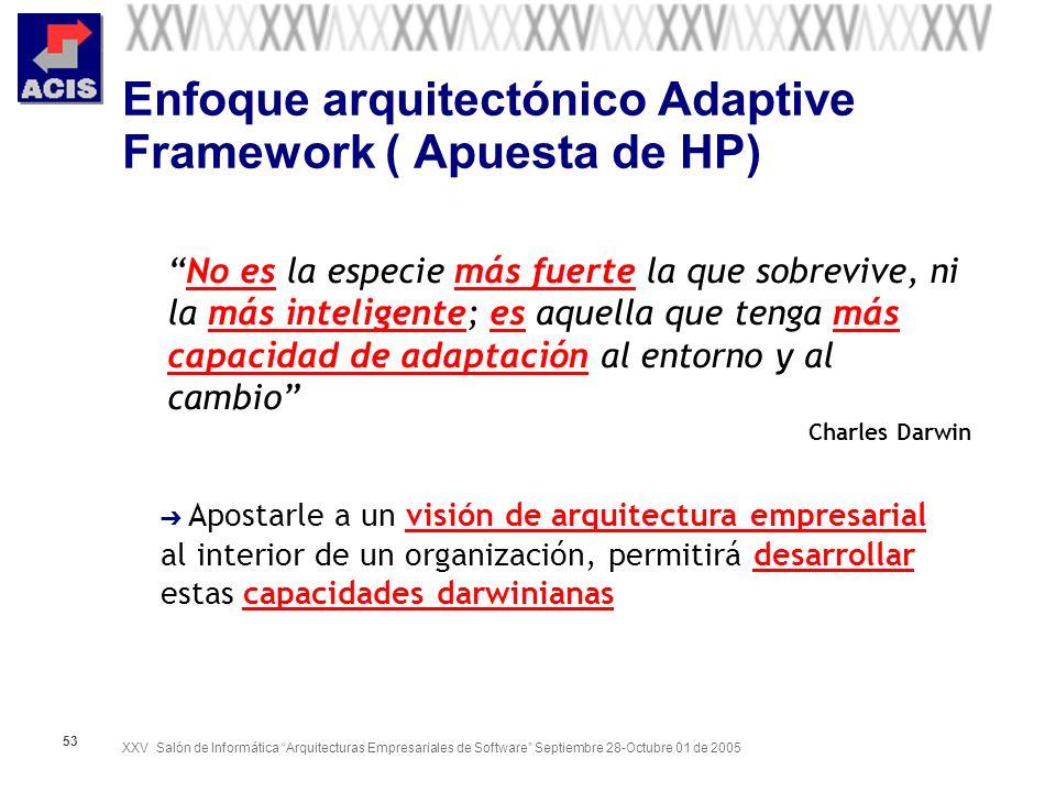 XXV Salón de Informática Arquitecturas Empresariales de Software Septiembre 28-Octubre 01 de 2005 53 Enfoque arquitectónico Adaptive Framework ( Apues
