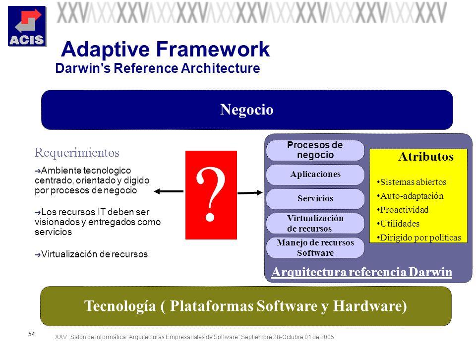 XXV Salón de Informática Arquitecturas Empresariales de Software Septiembre 28-Octubre 01 de 2005 54 Adaptive Framework Darwin's Reference Architectur