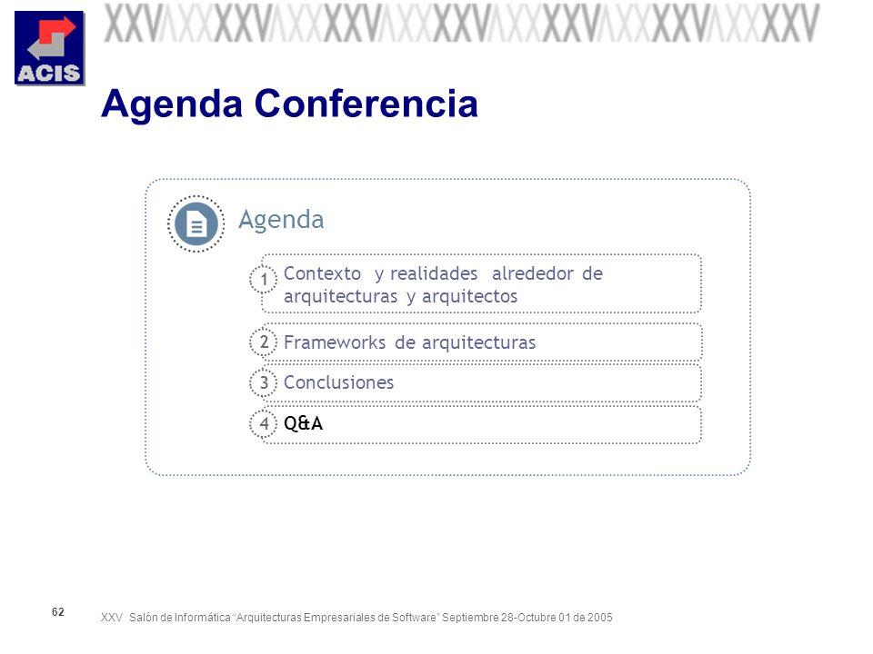 XXV Salón de Informática Arquitecturas Empresariales de Software Septiembre 28-Octubre 01 de 2005 62 Agenda Conferencia Contexto y realidades alrededo