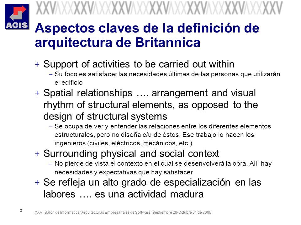 XXV Salón de Informática Arquitecturas Empresariales de Software Septiembre 28-Octubre 01 de 2005 8 Aspectos claves de la definición de arquitectura d