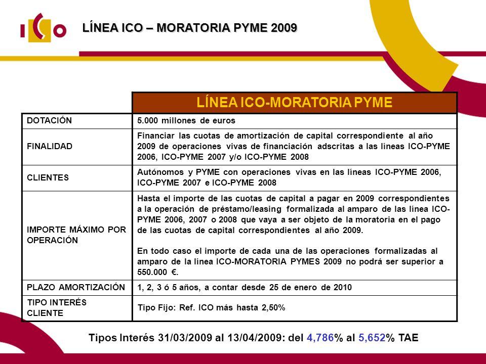 LÍNEA ICO-MORATORIA PYME DOTACIÓN5.000 millones de euros FINALIDAD Financiar las cuotas de amortización de capital correspondiente al año 2009 de operaciones vivas de financiación adscritas a las líneas ICO-PYME 2006, ICO-PYME 2007 y/o ICO-PYME 2008 CLIENTES Autónomos y PYME con operaciones vivas en las líneas ICO-PYME 2006, ICO-PYME 2007 e ICO-PYME 2008 IMPORTE MÁXIMO POR OPERACIÓN Hasta el importe de las cuotas de capital a pagar en 2009 correspondientes a la operación de préstamo/leasing formalizada al amparo de las línea ICO- PYME 2006, 2007 o 2008 que vaya a ser objeto de la moratoria en el pago de las cuotas de capital correspondientes al año 2009.