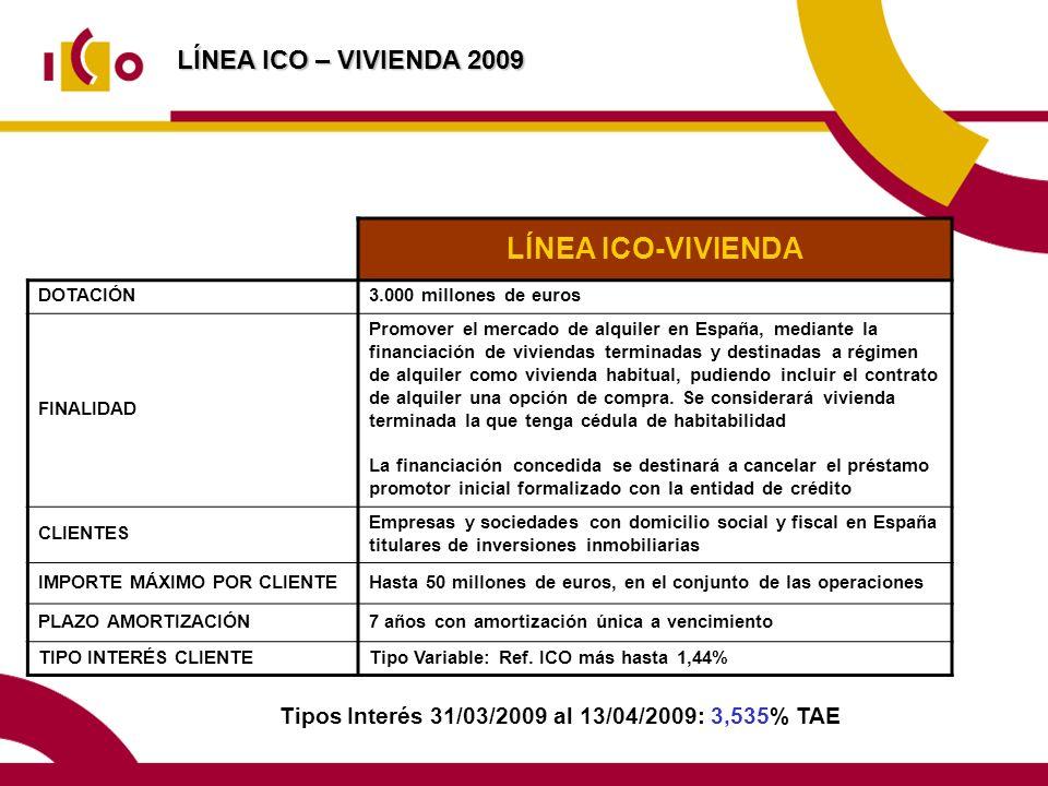 Tipos Interés 31/03/2009 al 13/04/2009: 3,535% TAE LÍNEA ICO-VIVIENDA DOTACIÓN3.000 millones de euros FINALIDAD Promover el mercado de alquiler en España, mediante la financiación de viviendas terminadas y destinadas a régimen de alquiler como vivienda habitual, pudiendo incluir el contrato de alquiler una opción de compra.