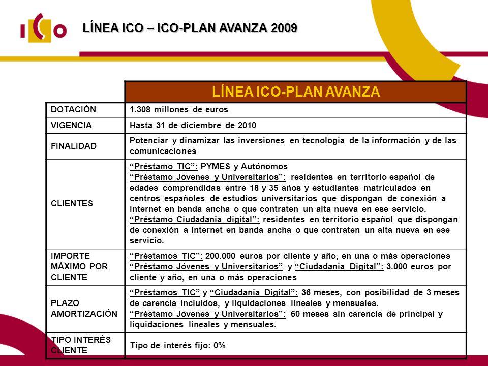 LÍNEA ICO – ICO-PLAN AVANZA 2009 LÍNEA ICO-PLAN AVANZA DOTACIÓN1.308 millones de euros VIGENCIAHasta 31 de diciembre de 2010 FINALIDAD Potenciar y dinamizar las inversiones en tecnología de la información y de las comunicaciones CLIENTES Préstamo TIC: PYMES y Autónomos Préstamo Jóvenes y Universitarios: residentes en territorio español de edades comprendidas entre 18 y 35 años y estudiantes matriculados en centros españoles de estudios universitarios que dispongan de conexión a Internet en banda ancha o que contraten un alta nueva en ese servicio.