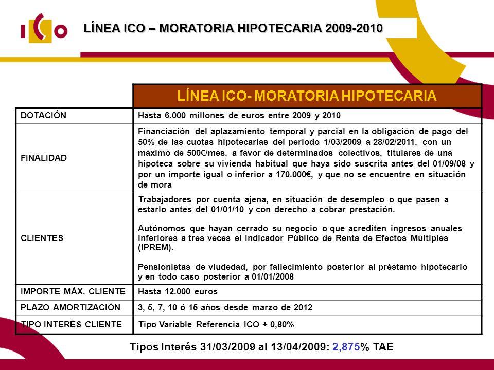 LÍNEA ICO – MORATORIA HIPOTECARIA 2009-2010 LÍNEA ICO- MORATORIA HIPOTECARIA DOTACIÓNHasta 6.000 millones de euros entre 2009 y 2010 FINALIDAD Financiación del aplazamiento temporal y parcial en la obligación de pago del 50% de las cuotas hipotecarias del periodo 1/03/2009 a 28/02/2011, con un máximo de 500/mes, a favor de determinados colectivos, titulares de una hipoteca sobre su vivienda habitual que haya sido suscrita antes del 01/09/08 y por un importe igual o inferior a 170.000, y que no se encuentre en situación de mora CLIENTES Trabajadores por cuenta ajena, en situación de desempleo o que pasen a estarlo antes del 01/01/10 y con derecho a cobrar prestación.