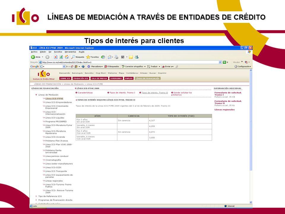 Tipos de interés para clientes LÍNEAS DE MEDIACIÓN A TRAVÉS DE ENTIDADES DE CRÉDITO