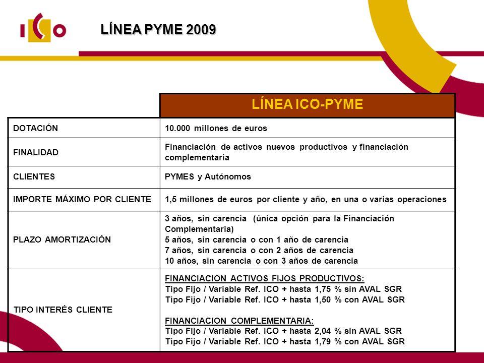 LÍNEA PYME 2009 LÍNEA ICO-PYME DOTACIÓN10.000 millones de euros FINALIDAD Financiación de activos nuevos productivos y financiación complementaria CLIENTESPYMES y Autónomos IMPORTE MÁXIMO POR CLIENTE1,5 millones de euros por cliente y año, en una o varias operaciones PLAZO AMORTIZACIÓN 3 años, sin carencia (única opción para la Financiación Complementaria) 5 años, sin carencia o con 1 año de carencia 7 años, sin carencia o con 2 años de carencia 10 años, sin carencia o con 3 años de carencia TIPO INTERÉS CLIENTE FINANCIACION ACTIVOS FIJOS PRODUCTIVOS: Tipo Fijo / Variable Ref.