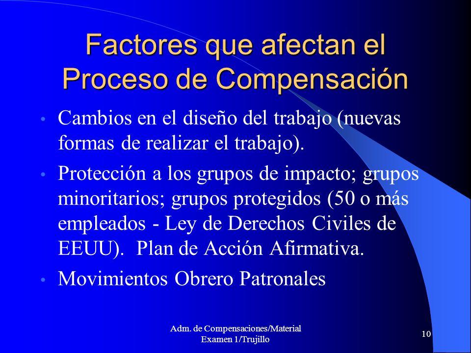 Adm. de Compensaciones/Material Examen 1/Trujillo 10 Factores que afectan el Proceso de Compensación Cambios en el diseño del trabajo (nuevas formas d