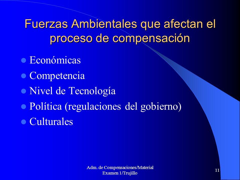Adm. de Compensaciones/Material Examen 1/Trujillo 11 Fuerzas Ambientales que afectan el proceso de compensación Económicas Competencia Nivel de Tecnol