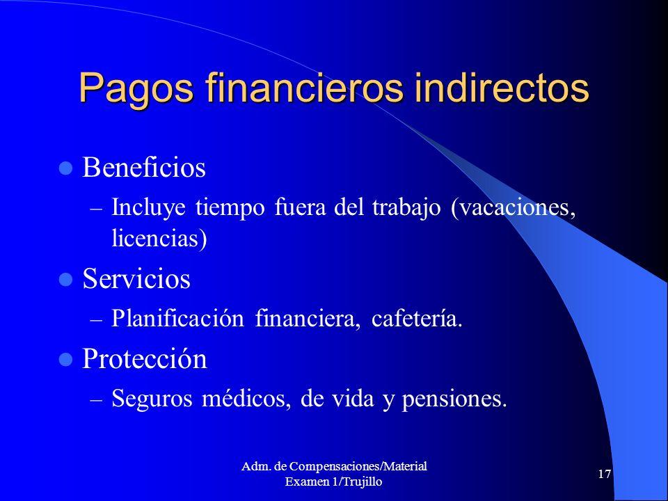 Adm. de Compensaciones/Material Examen 1/Trujillo 17 Pagos financieros indirectos Beneficios – Incluye tiempo fuera del trabajo (vacaciones, licencias