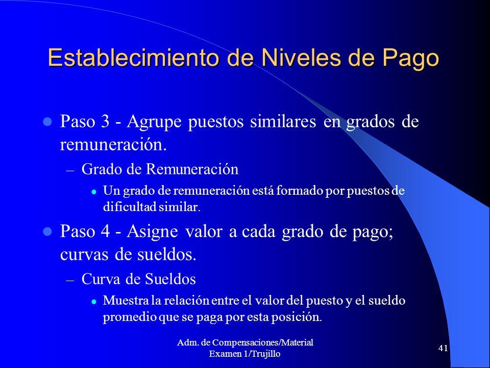 Adm. de Compensaciones/Material Examen 1/Trujillo 41 Establecimiento de Niveles de Pago Paso 3 - Agrupe puestos similares en grados de remuneración. –