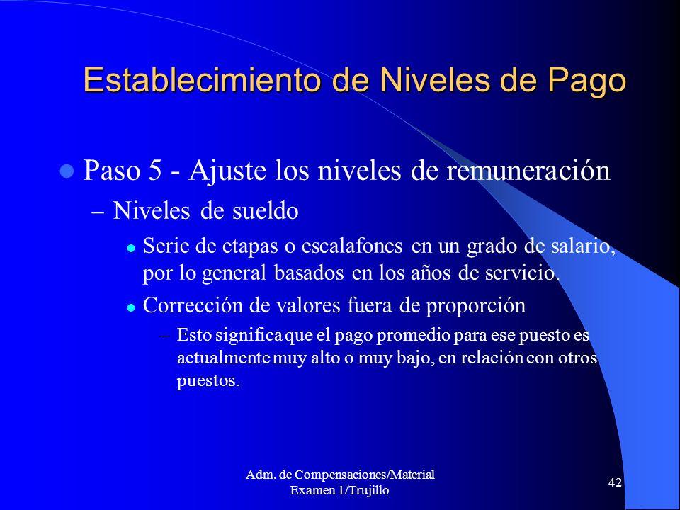 Adm. de Compensaciones/Material Examen 1/Trujillo 42 Establecimiento de Niveles de Pago Paso 5 - Ajuste los niveles de remuneración – Niveles de sueld