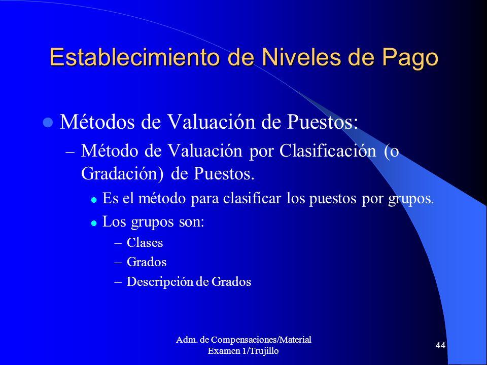 Adm. de Compensaciones/Material Examen 1/Trujillo 44 Establecimiento de Niveles de Pago Métodos de Valuación de Puestos: – Método de Valuación por Cla