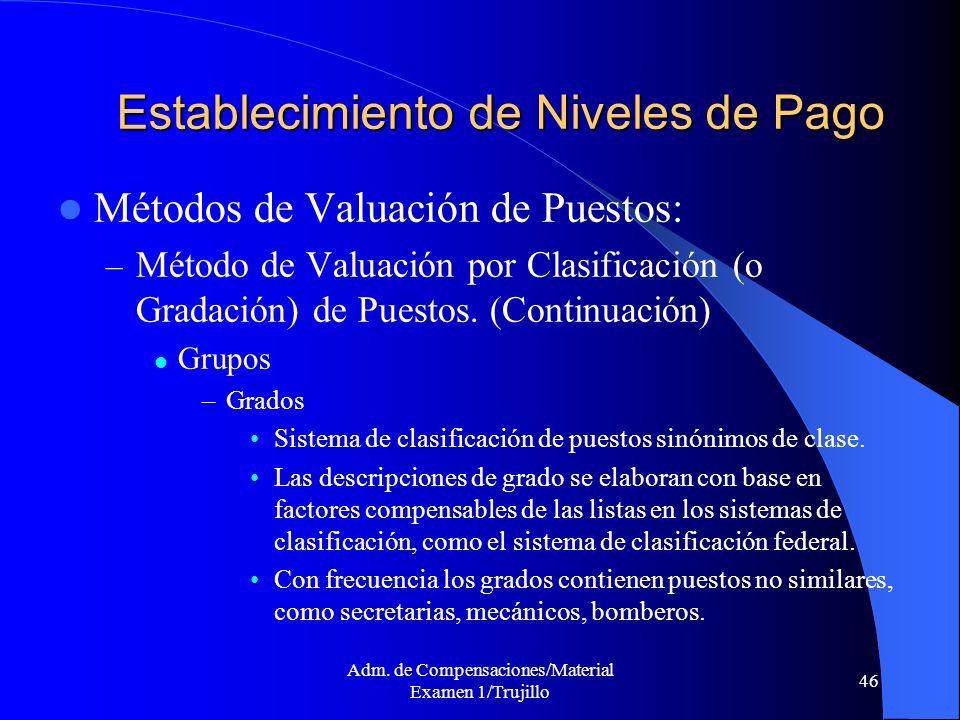 Adm. de Compensaciones/Material Examen 1/Trujillo 46 Establecimiento de Niveles de Pago Métodos de Valuación de Puestos: – Método de Valuación por Cla
