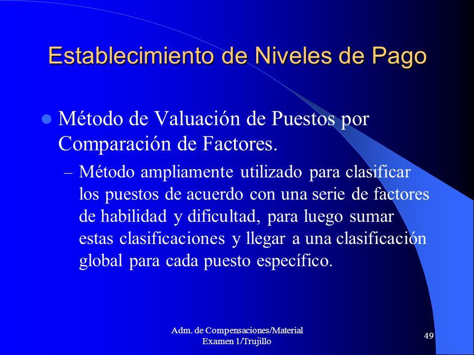 Adm. de Compensaciones/Material Examen 1/Trujillo 49 Establecimiento de Niveles de Pago Método de Valuación de Puestos por Comparación de Factores. –