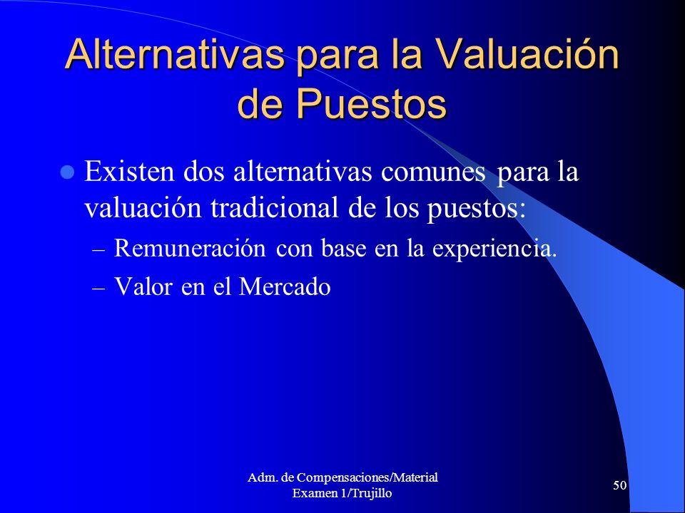 Adm. de Compensaciones/Material Examen 1/Trujillo 50 Alternativas para la Valuación de Puestos Existen dos alternativas comunes para la valuación trad