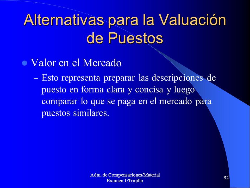 Adm. de Compensaciones/Material Examen 1/Trujillo 52 Alternativas para la Valuación de Puestos Valor en el Mercado – Esto representa preparar las desc