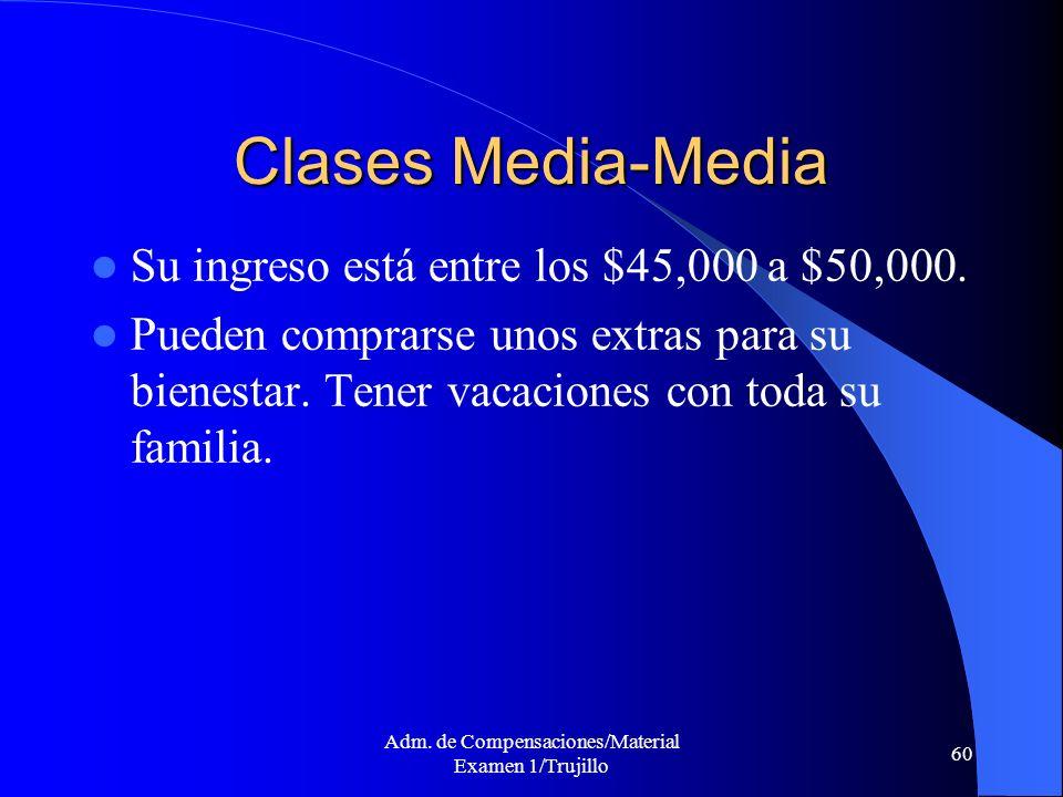 Adm. de Compensaciones/Material Examen 1/Trujillo 60 Clases Media-Media Su ingreso está entre los $45,000 a $50,000. Pueden comprarse unos extras para