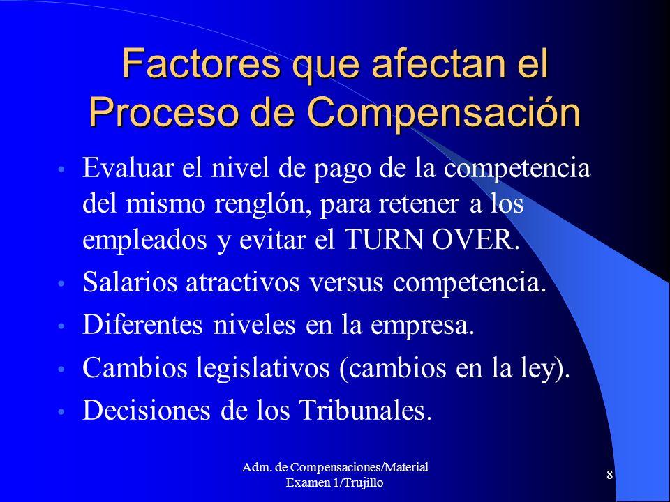 8 Factores que afectan el Proceso de Compensación Evaluar el nivel de pago de la competencia del mismo renglón, para retener a los empleados y evitar