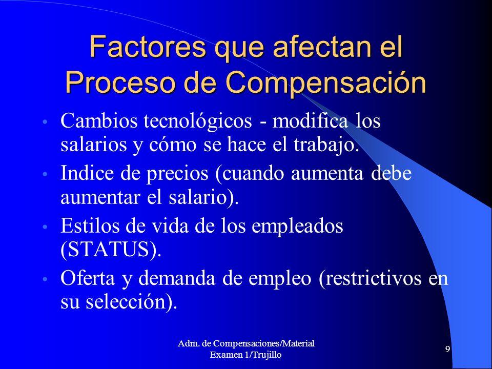 Adm. de Compensaciones/Material Examen 1/Trujillo 9 Factores que afectan el Proceso de Compensación Cambios tecnológicos - modifica los salarios y cóm