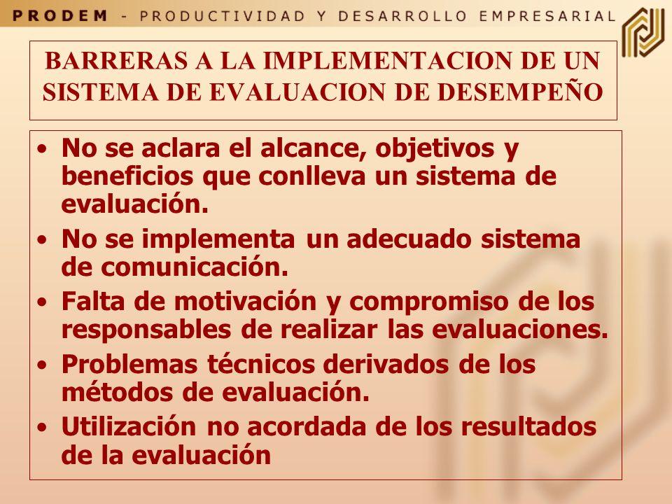 Gestión de Competencias para el Desarrollo del Personal