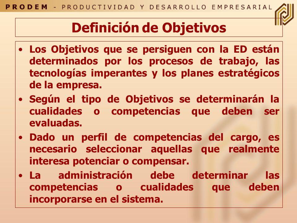 Etapas de Instalación del sistema de ED Definir los Objetivos del Sistema Definir el Personal a Evaluar Seleccionar los Factores a Evaluar Diseñar For
