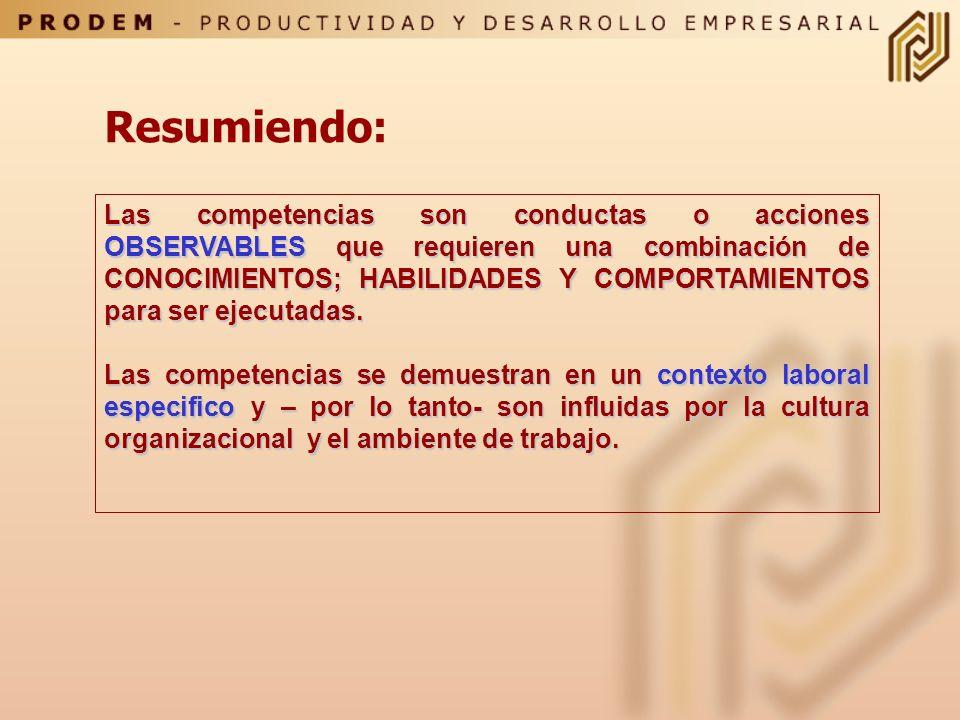 DEFINICION DE COMPETENCIAS (III) > UN CONJUNTO IDENTIFICABLE Y EVALUABLE DE CONOCIMIENTOS, HABILIDADES Y ACTITUDES RELACIONA- DAS ENTRE SÍ. > QUE EN S