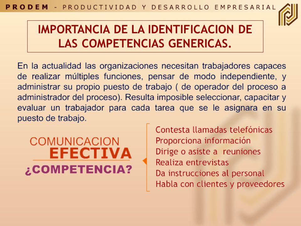 CONOCIMIENTOS IDENTICARFALLAS DEL SISTEMA DEL SISTEMA MECANICO MECANICO HABILIDADES COMPORTAMIENTOS Aislar el sistema Inspeccionar e identificar la fa