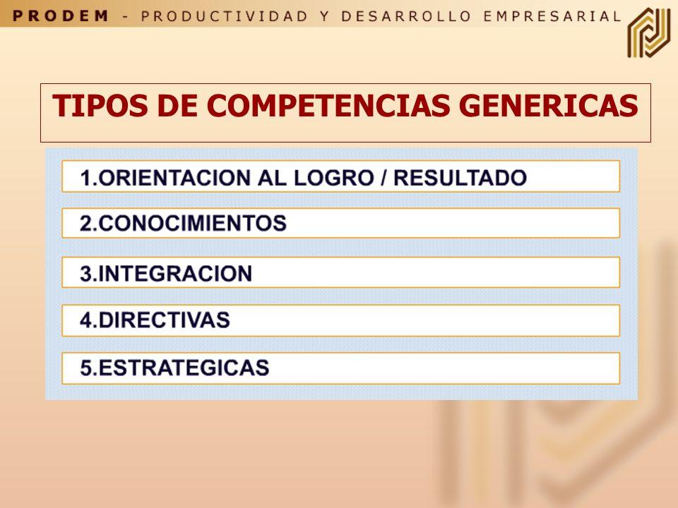 Determinación de Competencias Mediante Análisis Funcional