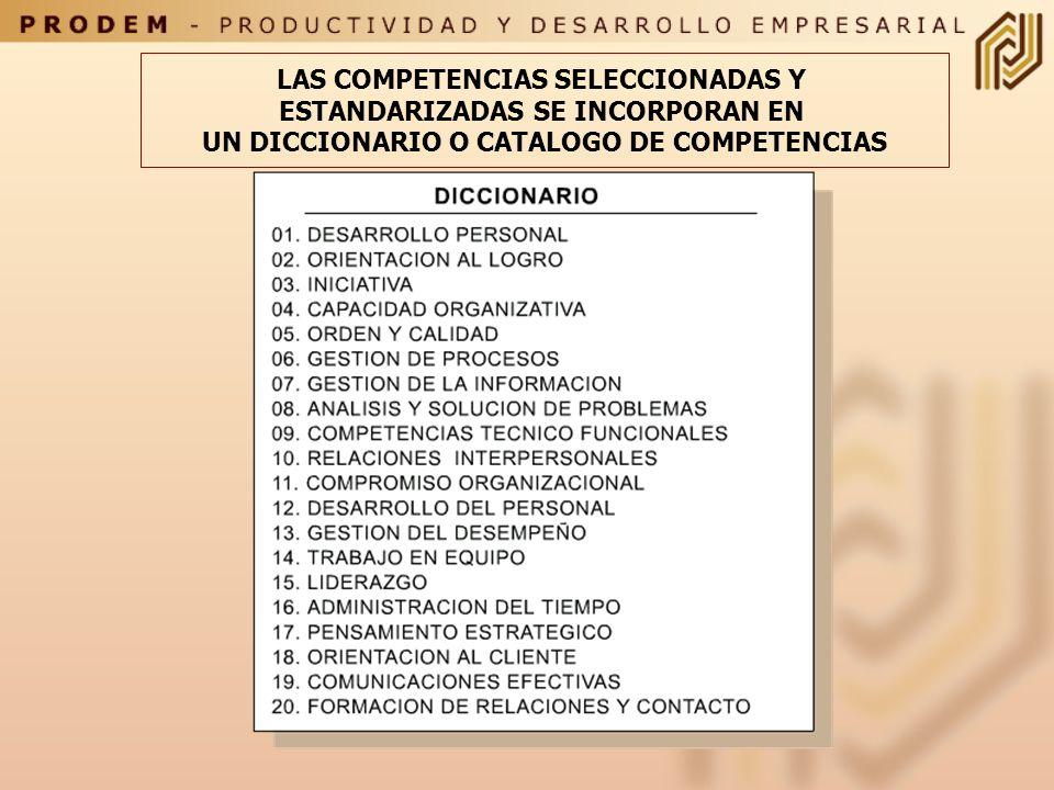 TIPOS DE COMPETENCIAS GENERICAS