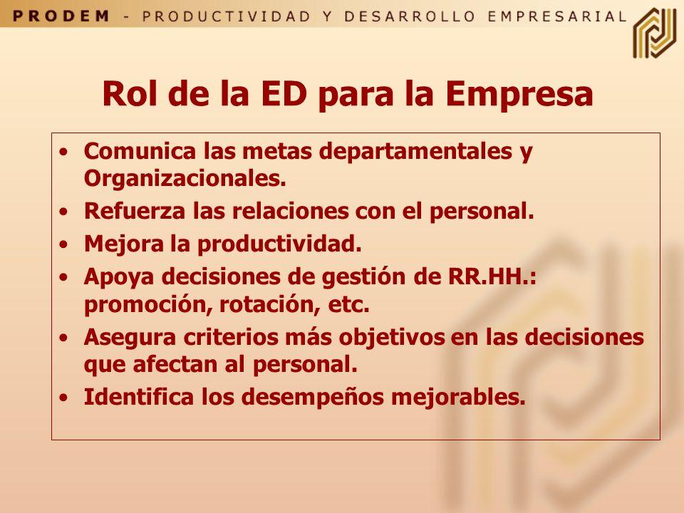 Rol de la ED para la Empresa Comunica las metas departamentales y Organizacionales.
