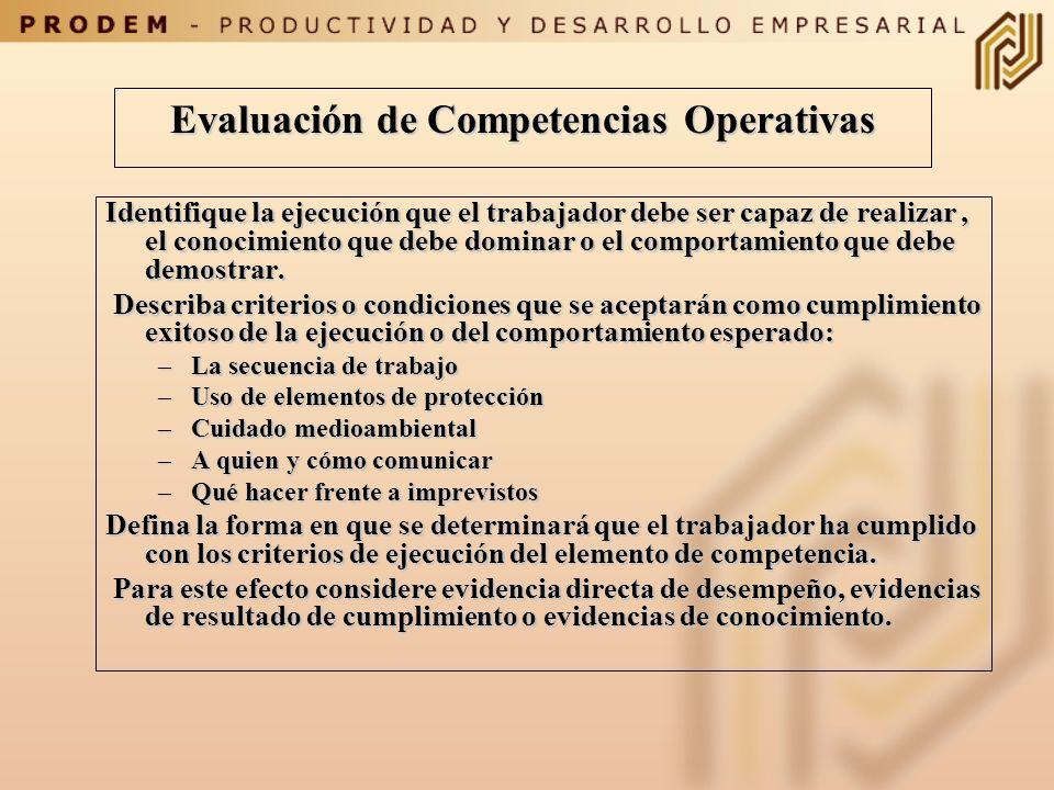 Proceso de Coaching Desempeño Actual Compromiso con el Cambio Afirmación de Metas Desempeño Ideal Seguimiento y Retroalimentación Apoyo Energía (Tensi