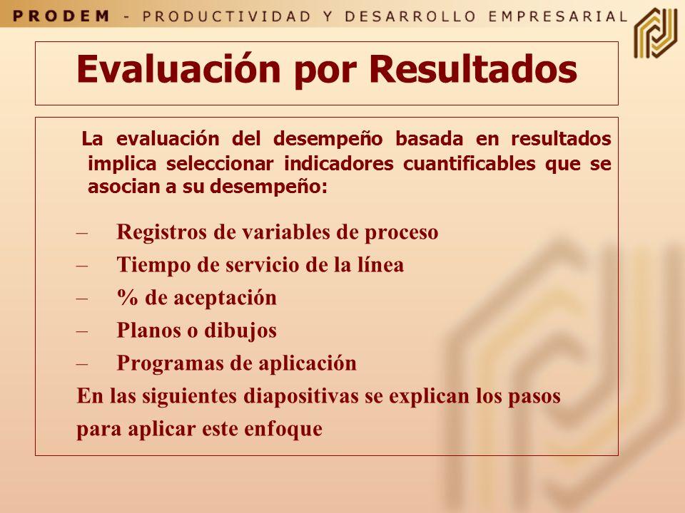 Evaluación del Desempeño Operacional CARGO : EXTRACTOR PUERTAS COD. CARGO : 222.125 DEPARTAMENTO : PLANTA DE COQUE Y SUB- PRODUCTOS Supervisor/ Instru
