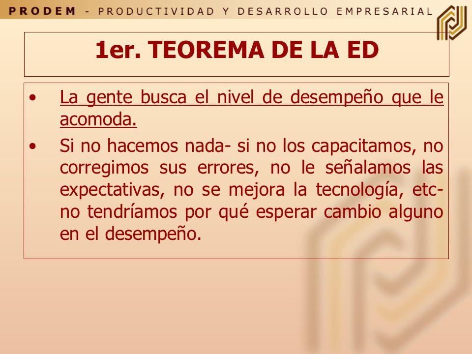 COMPETENCIAS ESPECIFICAS (TECNICAS) CONOCIMIENTOS Y DESTREZAS LIGADAS A LAS FAMILIAS OCUPACIONALES.