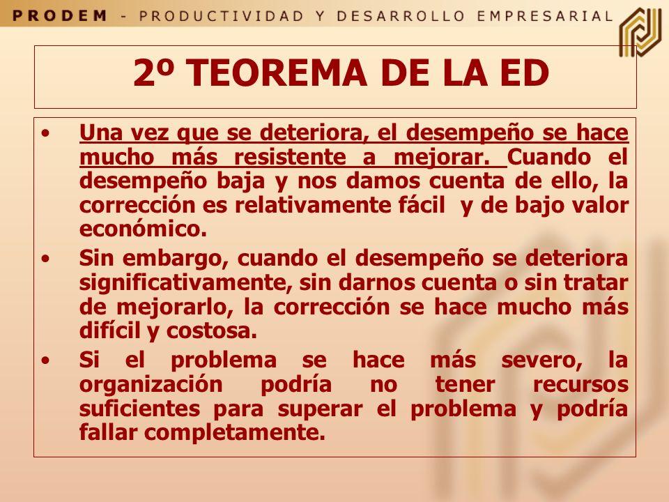 COMPETENCIAS TRANSVERSALES Y FUNCIONALES