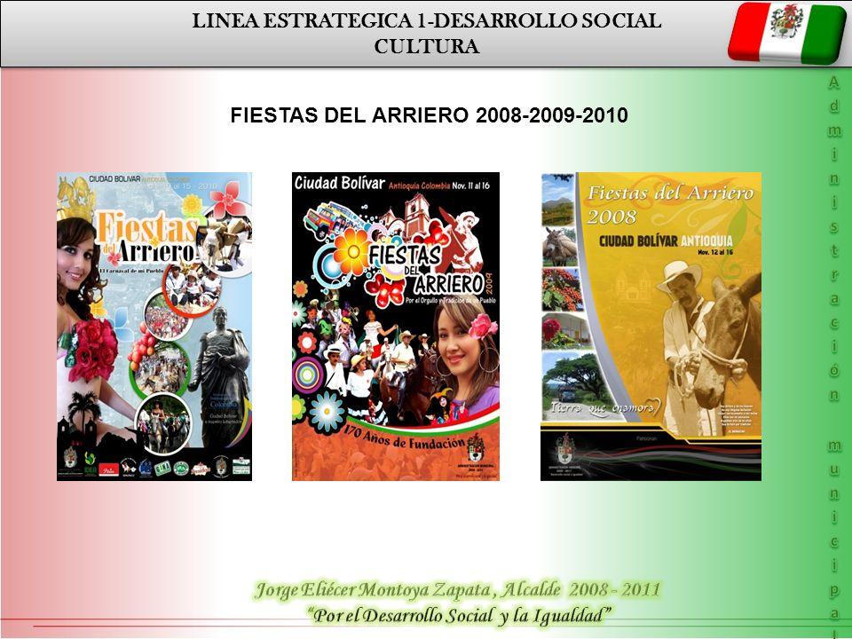 LINEA ESTRATEGICA 1-DESARROLLO SOCIAL CULTURA LINEA ESTRATEGICA 1-DESARROLLO SOCIAL CULTURA PLAN DE DESARROLLO DEPARTAMENTAL LINEA ESTRATÉGICA 1 DESAR
